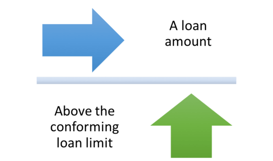 Jumbo Mortgages: Rates and Loan Limits | The Truth About ...