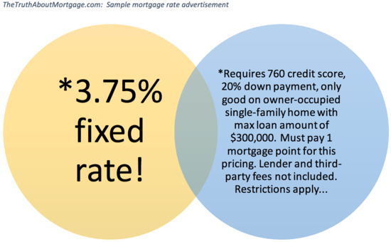 sample mortgage rate