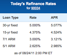 chase refinance rates