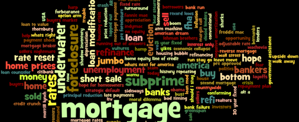 Mortgage in America: A Word Cloud