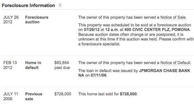 foreclosure details