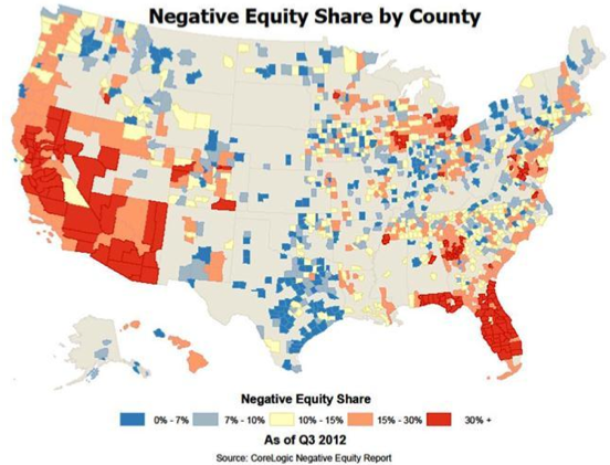 negative equity nation