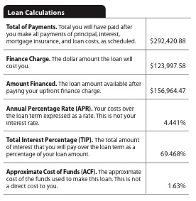loan calculations