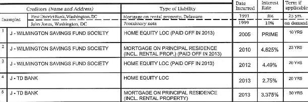 Biden Mortgages
