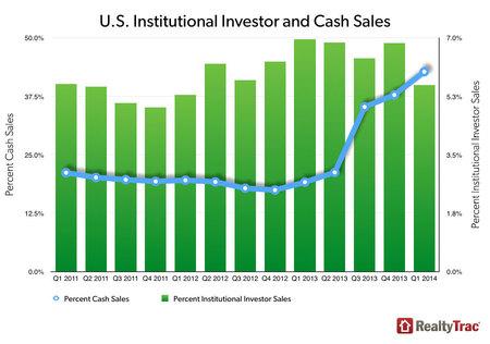 cash_sales