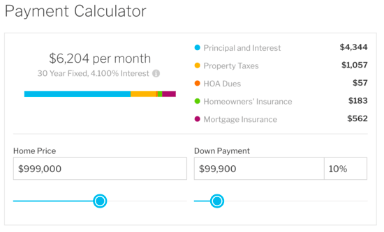 Redfin calculator