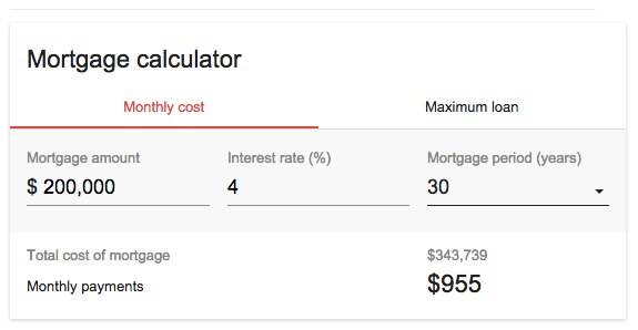 Google Launches Mortgage Calculator