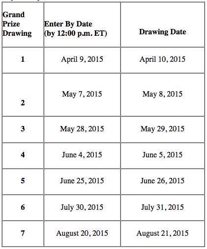 drawing dates
