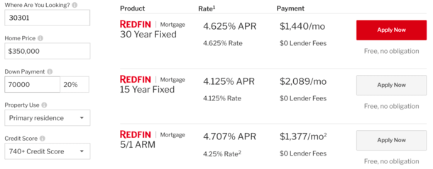 Redfin mortgage rates