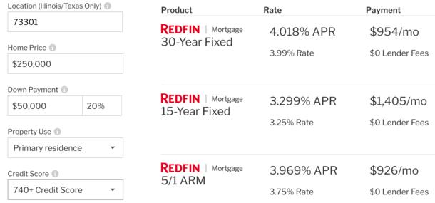Redfin rates