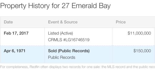 27 Emerald Bay