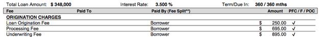 fees worksheet