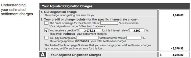Loan Origination Fee: Why Am I Paying It? | The Truth About Mortgage