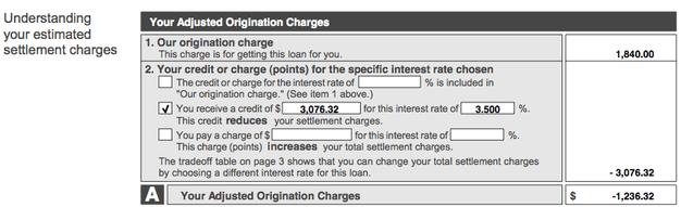 origination charges