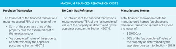 max financing