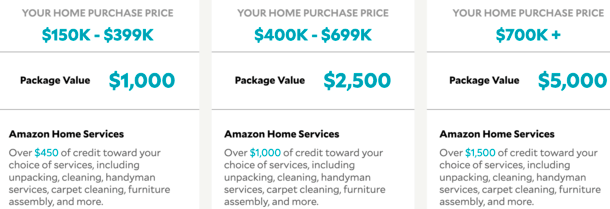 TurnKey packages