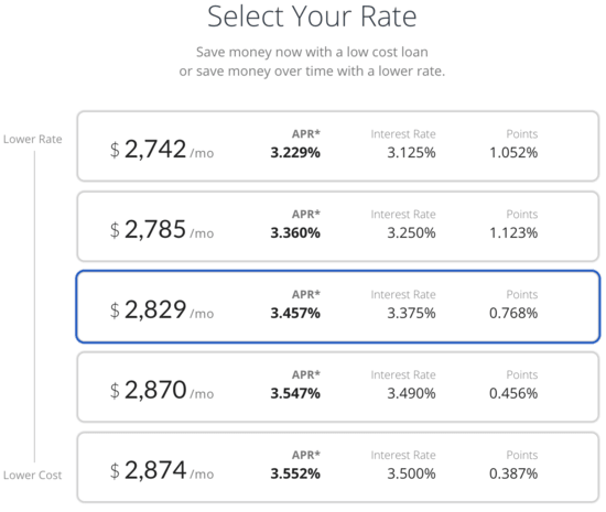 PennyMac rates