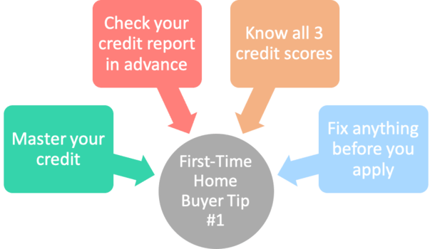 first time home buyer tip 1