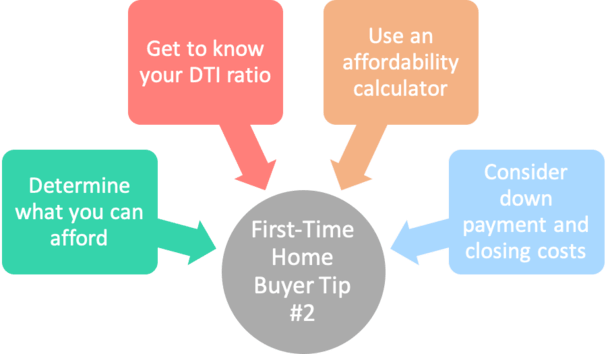 first time home buyer tip 2